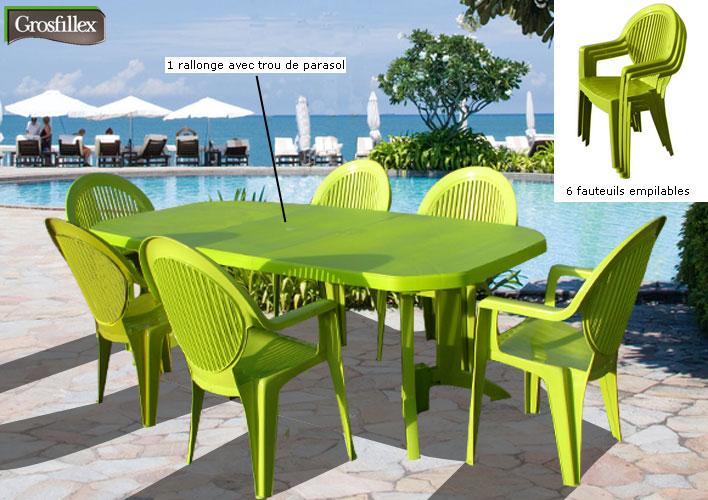 Salon de jardin aluminium vert anis - Mailleraye.fr jardin