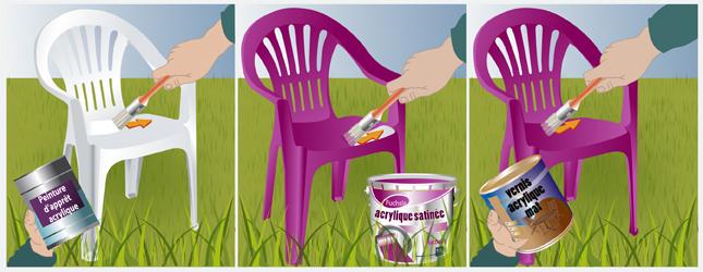 Renover son salon de jardin en plastique