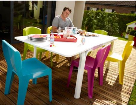 Chaise de salon de jardin en couleur - Mailleraye.fr jardin