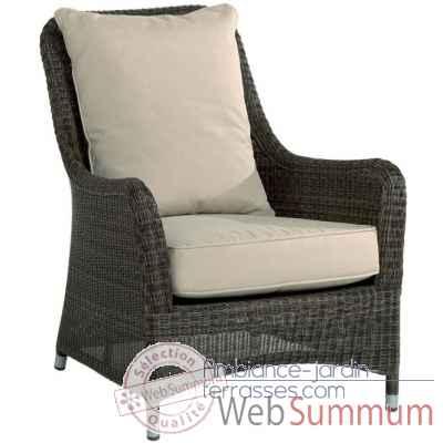 Coussin de fauteuil salon de jardin - Mailleraye.fr jardin