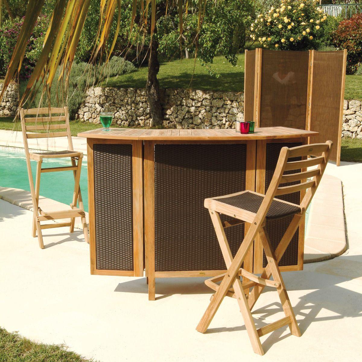Soldes mobilier de jardin la redoute - Mailleraye.fr jardin