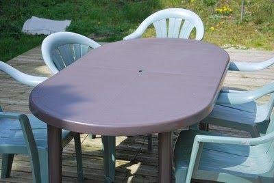 Awesome Peindre Sa Table De Jardin En Plastique Images - House ...