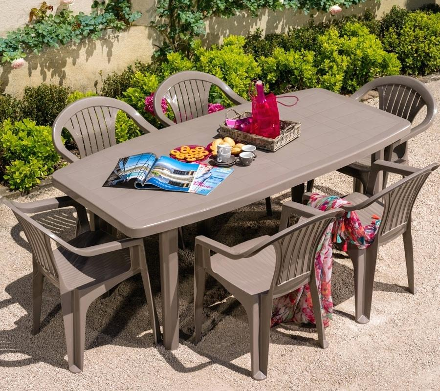 Beautiful Table De Jardin Plastique Beige Pictures - House ...