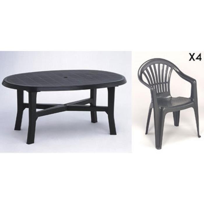 Table salon de jardin plastique - Mailleraye.fr jardin