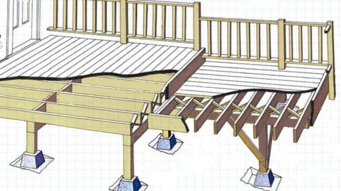 Montage terrasse bois sur pilotis