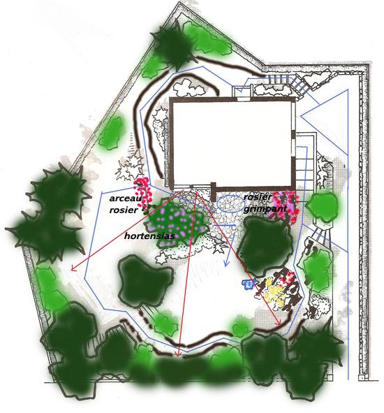 Plan terrasse anglais