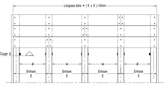 Terrasse bois distance plot