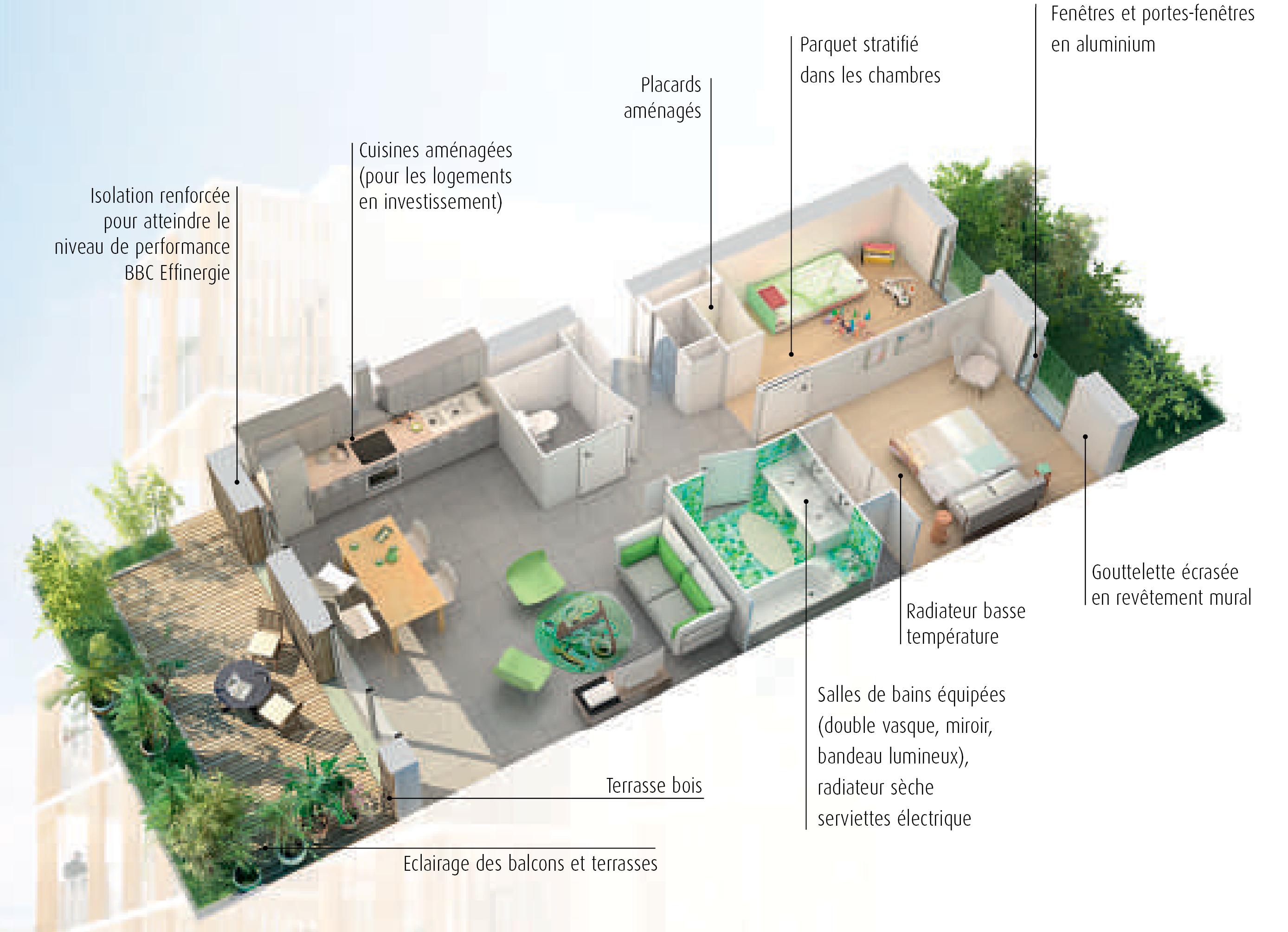 Plan terrasse aménagée