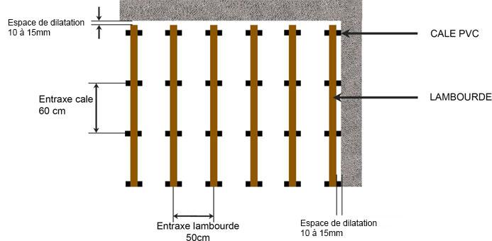 Incroyable Lambourde Terrasse Cumaru