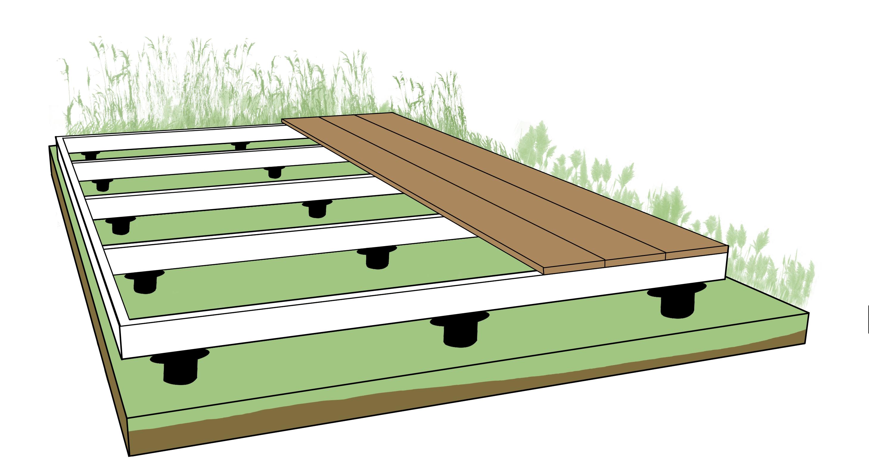 poser une terrasse en bois composite sur pelouse. Black Bedroom Furniture Sets. Home Design Ideas