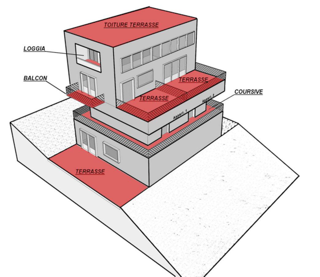 Terrasse couverte sims 4