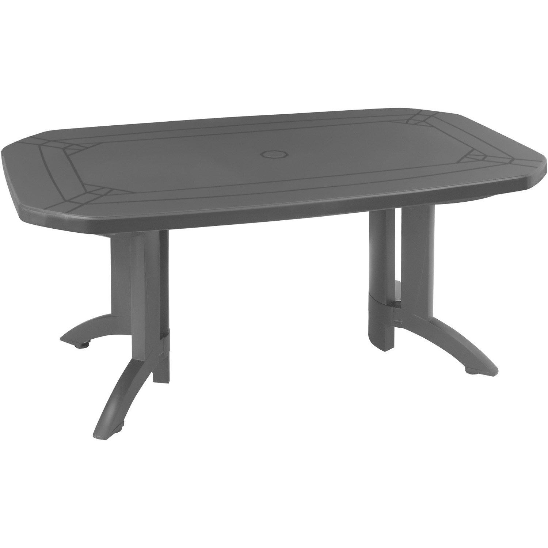 Table de salon de jardin ronde avec rallonge - Mailleraye.fr ...