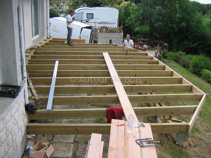 Kit terrasse bois pour piscine